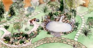 Фрагмент проекта ландшафтного дизайна